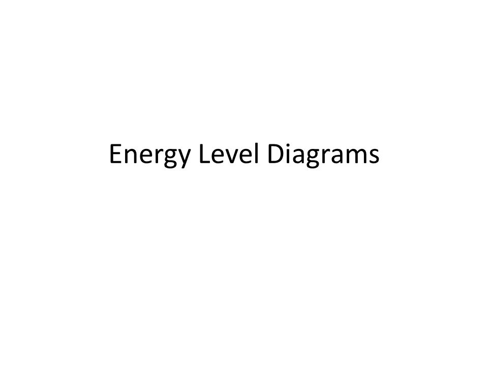 what is an energy level diagram wiring for 1 light with 2 switches diagrams ppt video online download