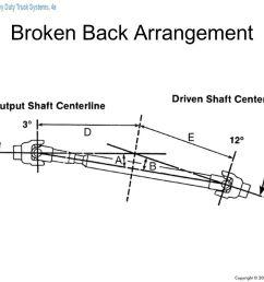 13 broken back arrangement [ 1278 x 959 Pixel ]