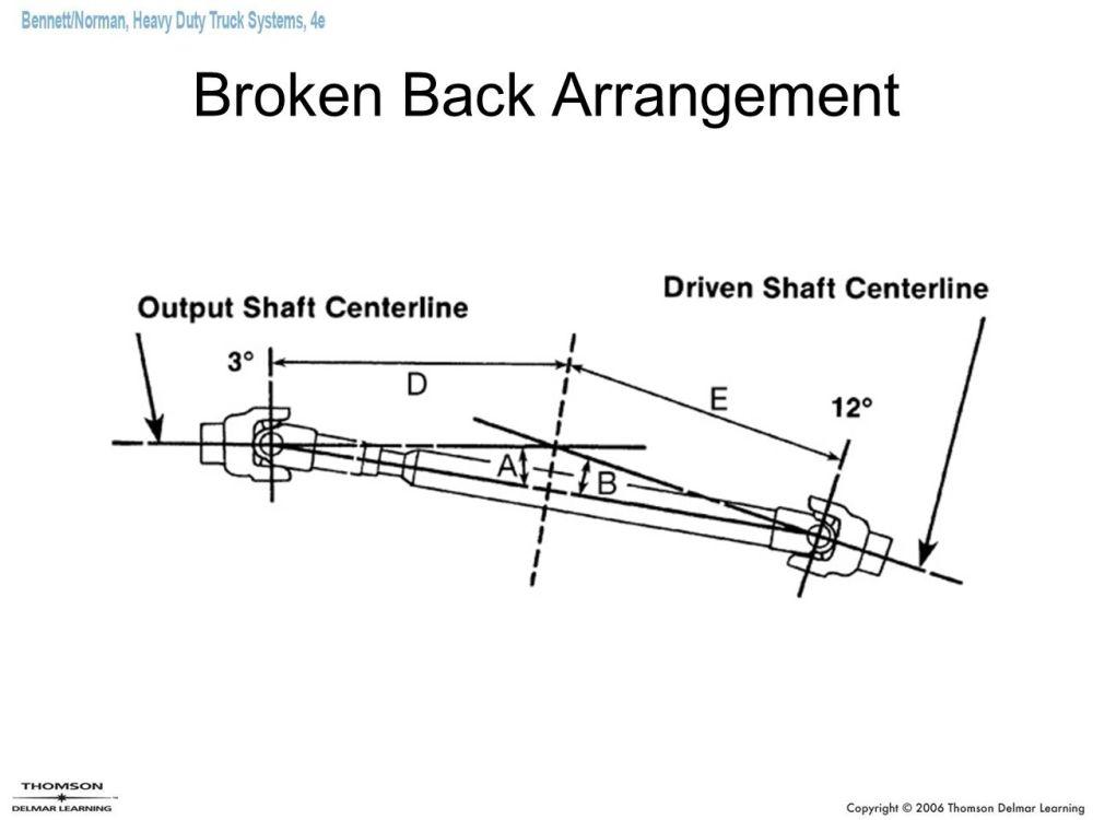 medium resolution of 13 broken back arrangement