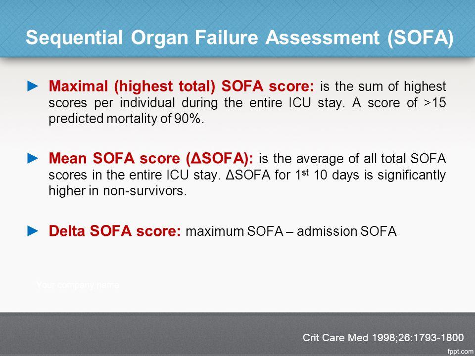 modified sofa score calculator best sleeper lazy boy icu scoring systems iman hassan md pulmonary medicine department sequential organ failure assessment