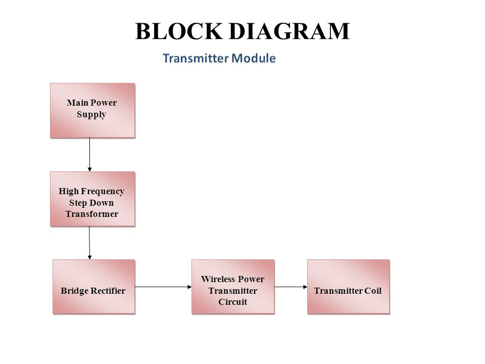 wireless power transmission circuit diagram pig heart interior for mobile and wheelchair charging of transmitter
