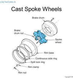 4 cast spoke wheels [ 1278 x 959 Pixel ]
