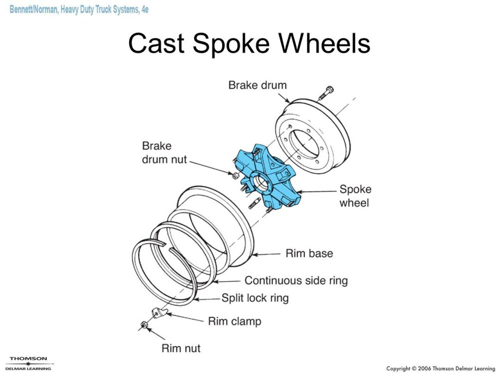 medium resolution of 4 cast spoke wheels