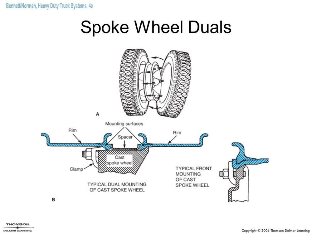 medium resolution of 5 spoke wheel duals