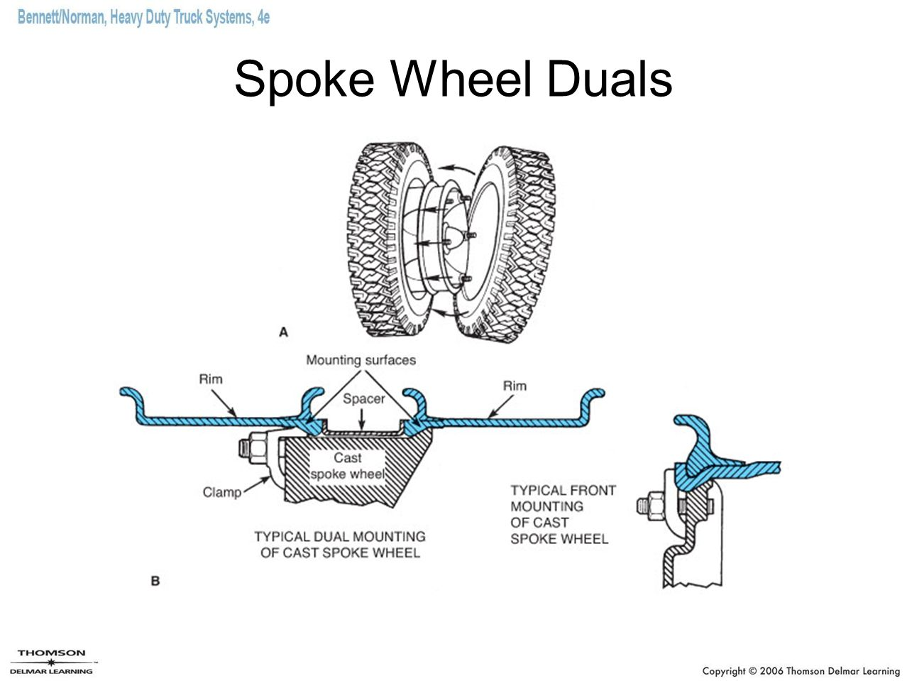 hight resolution of 5 spoke wheel duals