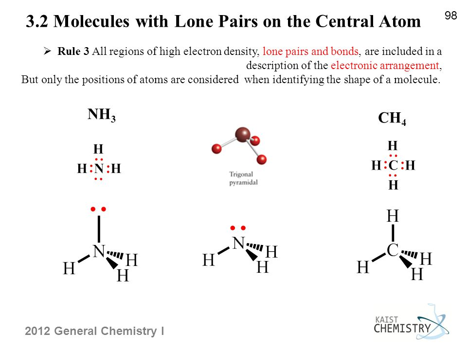 What we have learned so far toward molecular structure and