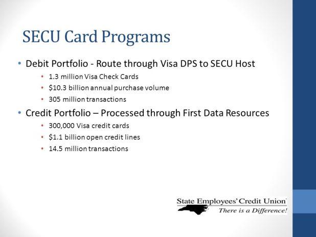 Activation Secu Card Applycard co