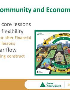 Lesson one circular flow of an economy also ja capstone programs biztown  elementary grades ppt video rh slideplayer