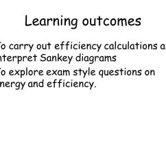 Energy Transfer Diagram For A Torch Fuse Tap Wiring Transfers And Efficiency Ppt Download Learning Outcomes To Carry Out Calculations Interpret Sankey Diagrams