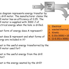 What Is An Energy Transfer Diagram Weedeater Featherlite Fuel Line Transfers And Efficiency Ppt Download This Represents By The Drill Motor 9 Electrical