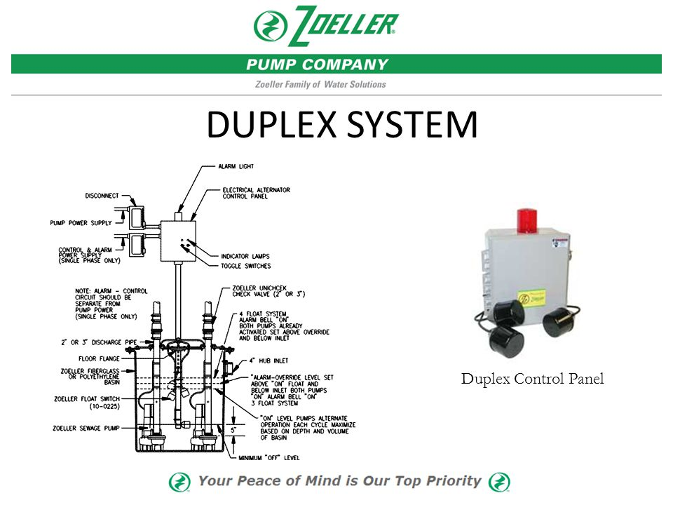 zoeller duplex pump control panel wiring diagram kenworth t800 battery pumping systems basics ppt video online download 7 system