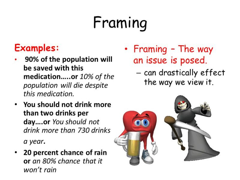 Framing Effect Psychology Examples | Framesite.co