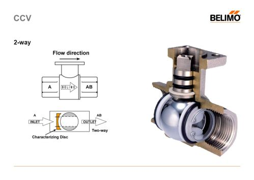 small resolution of control valves specifications sizing technologies ppt download belimo 3 way mixing valve piping diagram