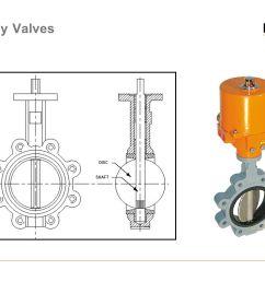 57 butterfly valves [ 1122 x 793 Pixel ]