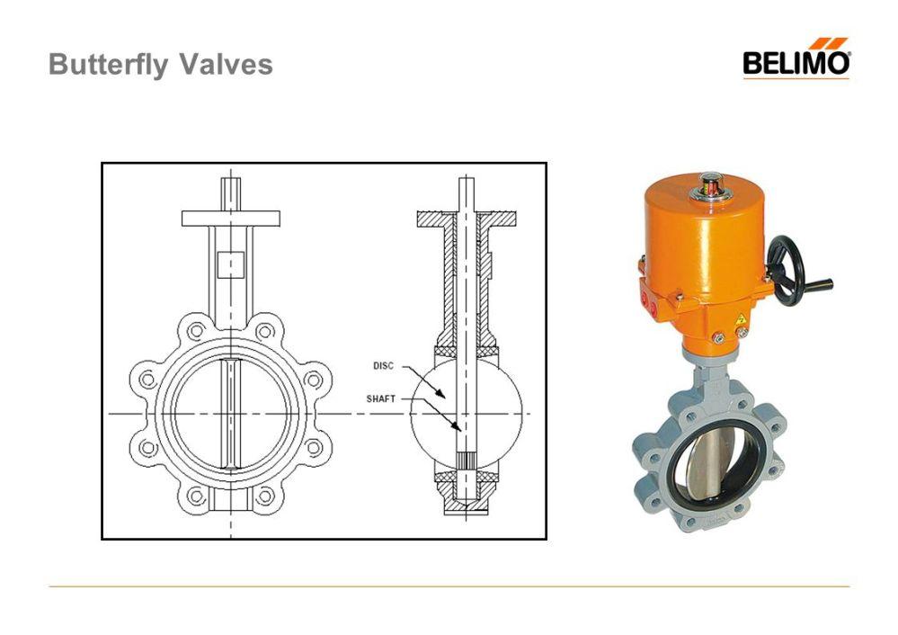 medium resolution of 57 butterfly valves