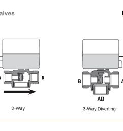 belimo 3 way mixing valve piping diagram wiring diagram list 3 way control valve piping diagram 3 way valve piping diagram [ 1122 x 793 Pixel ]