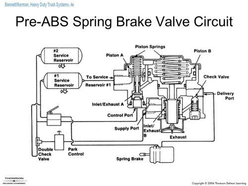 small resolution of abs valve diagram free wiring diagram for you u2022 wabco abs valve diagram abs valve diagram