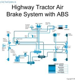 5 highway tractor air brake system  [ 1278 x 959 Pixel ]