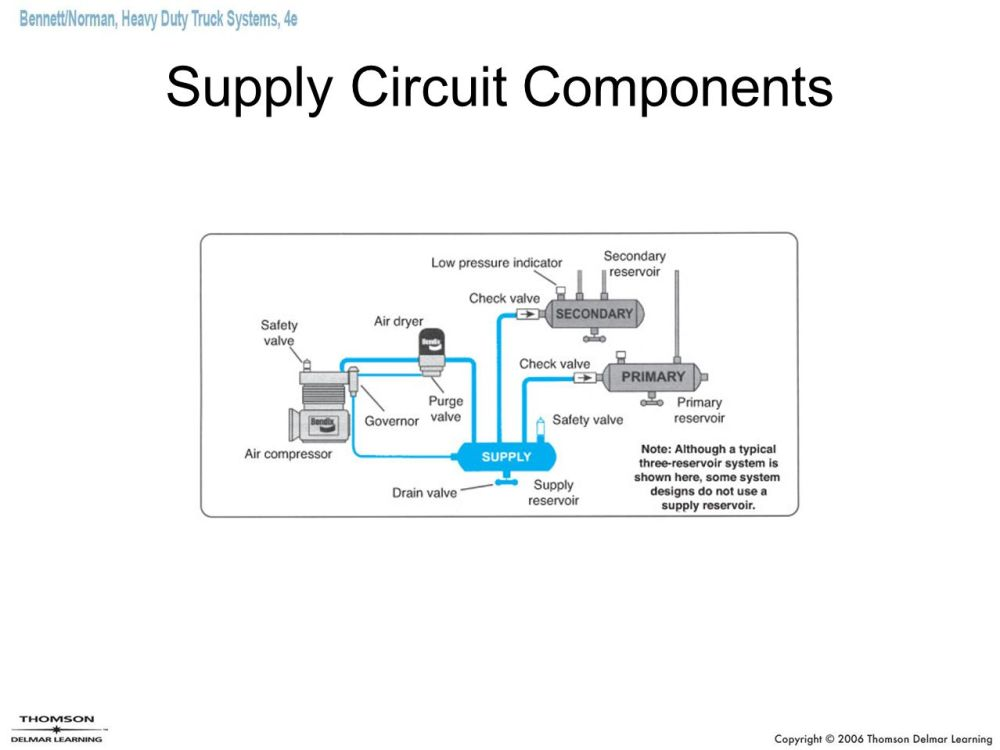 medium resolution of 9 supply circuit components