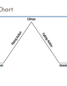 plot chart also elements of the short story ppt video online download rh slideplayer