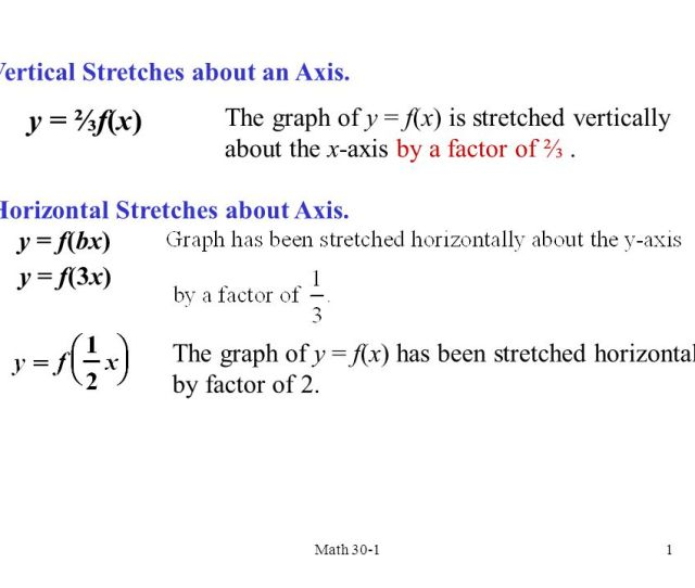 Y  E2 85 94fx Vertical Stretches About An Axis