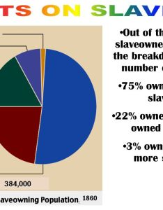 Facts on slavery out of the slaveowners here is breakdown also road to civil war ppt video online download rh slideplayer