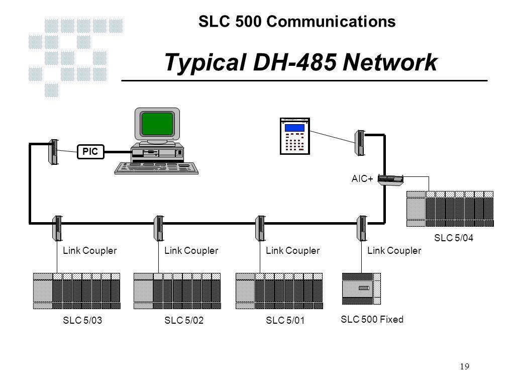 hight resolution of typical dh 485 network link coupler slc 5 03 slc 5 02 slc