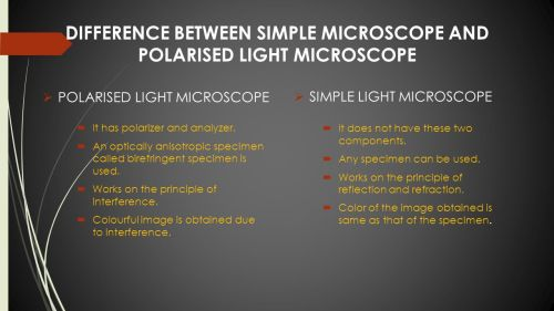 small resolution of difference between simple microscope and polarised light microscope
