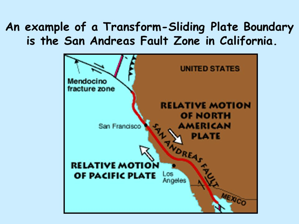 Types of Plate Boundaries  ppt video online download