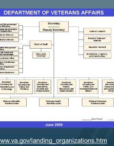 this is an organizational chart also va basic training for understanding the department of veterans rh slideplayer