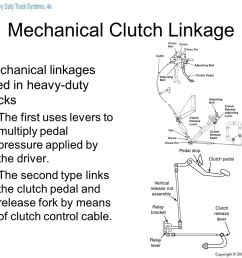mechanical clutch linkage [ 1278 x 959 Pixel ]