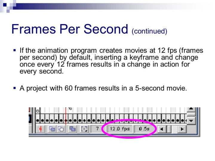 5 Frames Per Second Animation | Framesite.blog