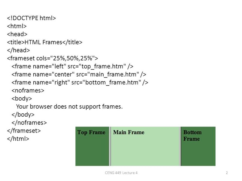 Working With Multiple Frames In Html | Framesite.co