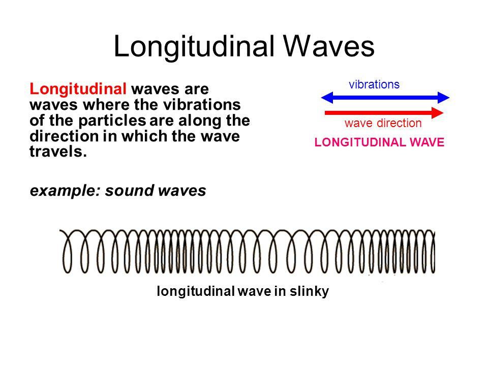 venn diagram of transverse and longitudinal waves 2003 mazda 6 wiring compu images wave rock cafe