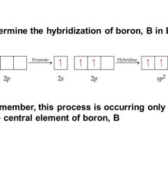 determine the hybridization of boron b in bf3 [ 1066 x 799 Pixel ]