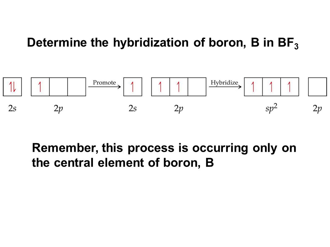 hight resolution of determine the hybridization of boron b in bf3