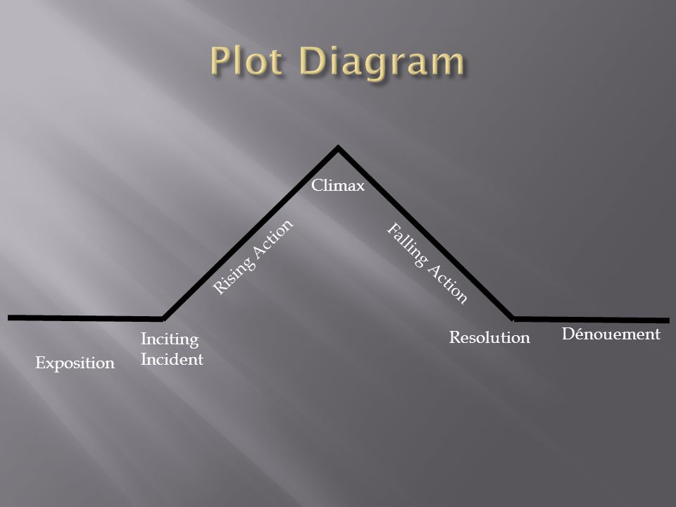 the gift of magi plot diagram understanding simple wiring diagrams story ppt download 4