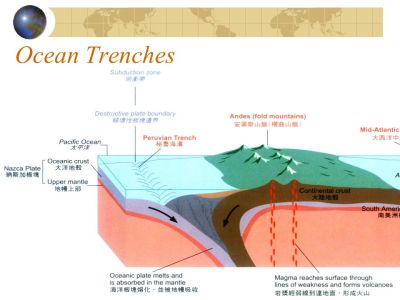 Tectonic Features. - ppt video online download