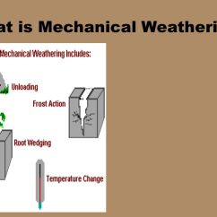 Mechanical Weathering Diagram Chromalox Heater Wiring Review And Erosion Ppt Download 2 What Is