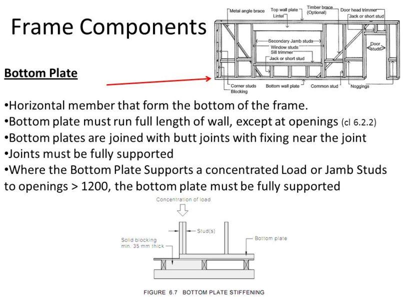 Framing Corners 2×6 | Frameswalls.org
