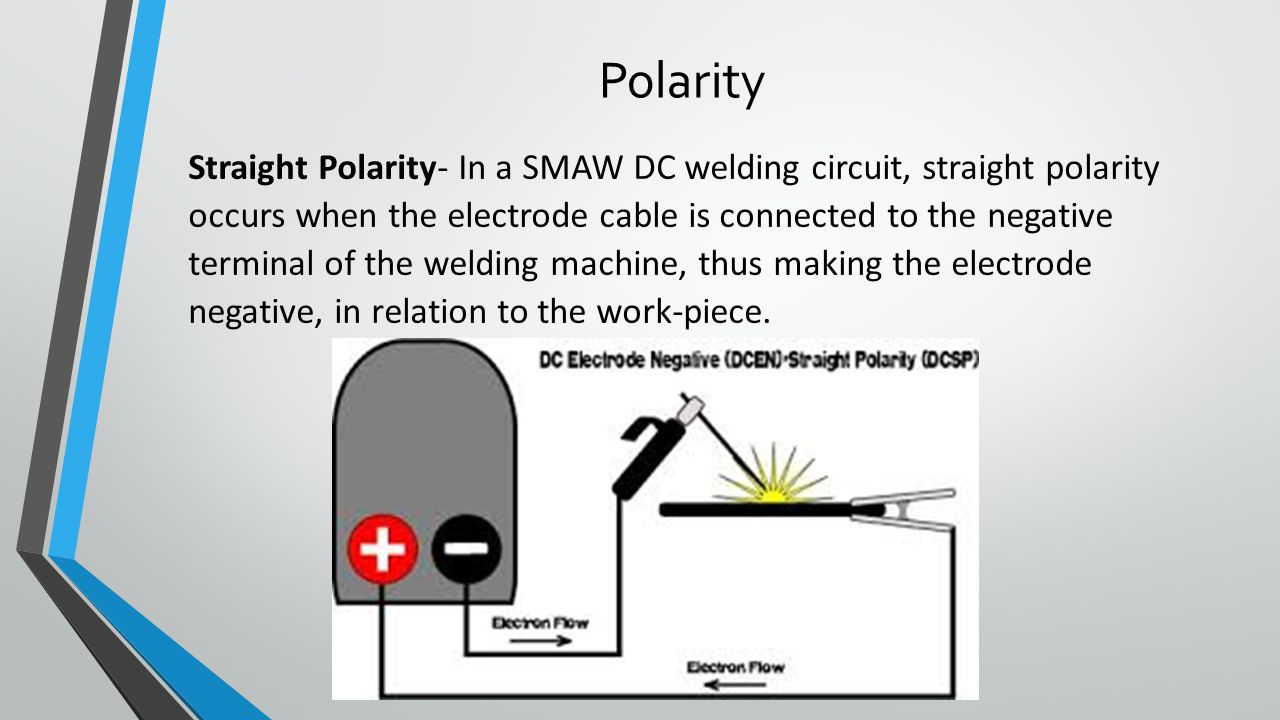 hight resolution of polarity