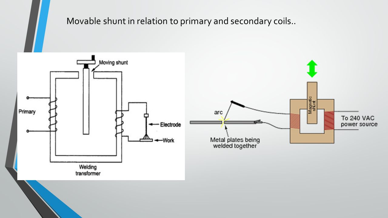 hight resolution of 21 movable shunt in relation to primary and secondary coils