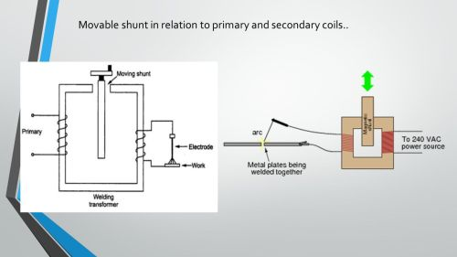 small resolution of 21 movable shunt in relation to primary and secondary coils