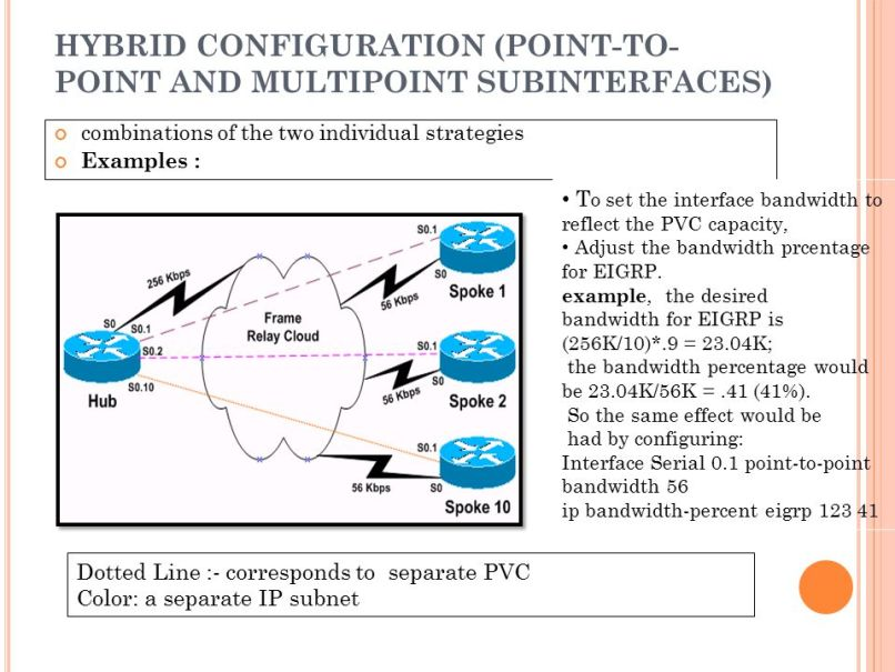 Eigrp Point To Multipoint Frame Relay   Framejdi.org