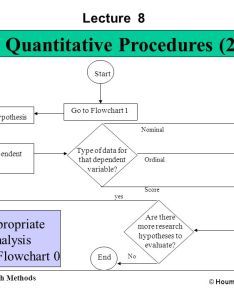 Selecting appropriate statistical analysis procedures flowchart also inferential statistics ppt video online download rh slideplayer