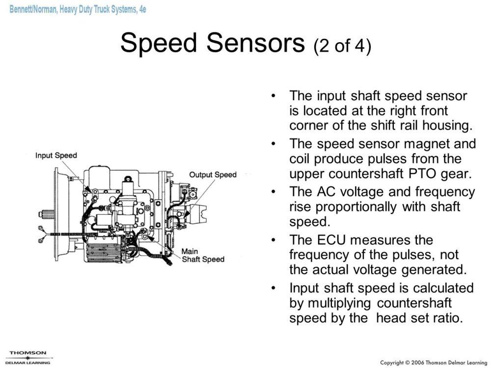 medium resolution of 28 speed