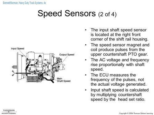 small resolution of 28 speed