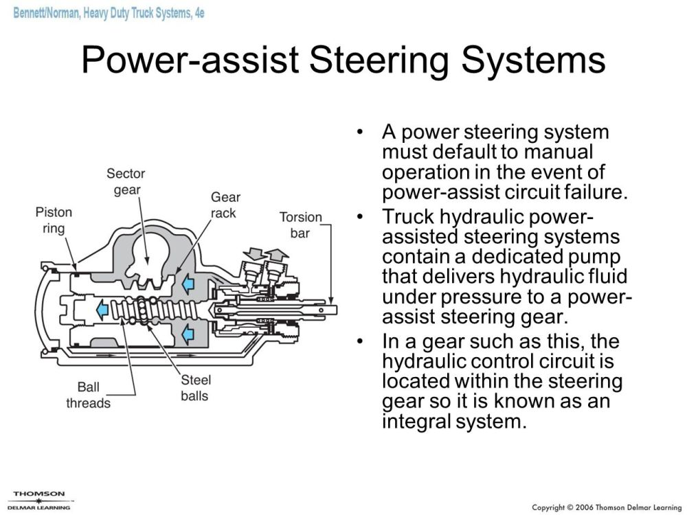 medium resolution of steering and alignment ppt download typical integral type of power steering system schematic diagram