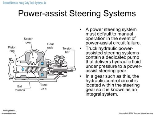 small resolution of steering and alignment ppt download typical integral type of power steering system schematic diagram