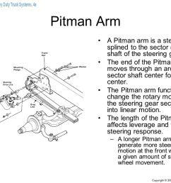 6 pitman  [ 1278 x 959 Pixel ]